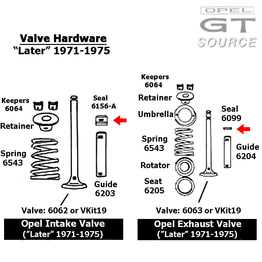 6156a_opel_valve_stem_seal_kit_diagram01